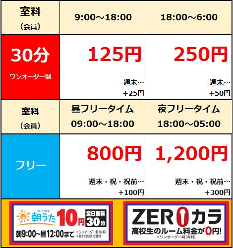 【阪神西宮店】HP料金表20181201~.png