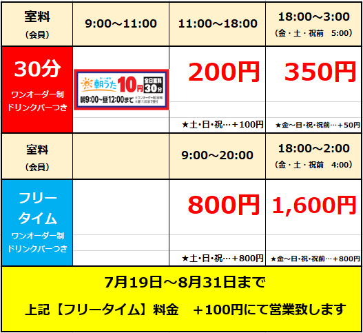 8月 宇都宮岡本店.png