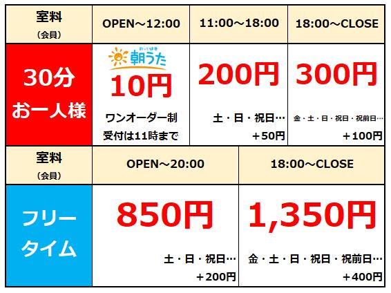 1人あたり料金表(繁華街)朝うた20200519.png