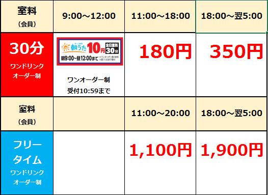 2019.07.19小松島夏季料金として.png
