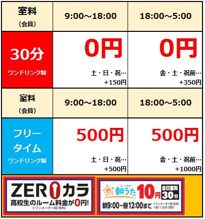 京王おまねき0円.png