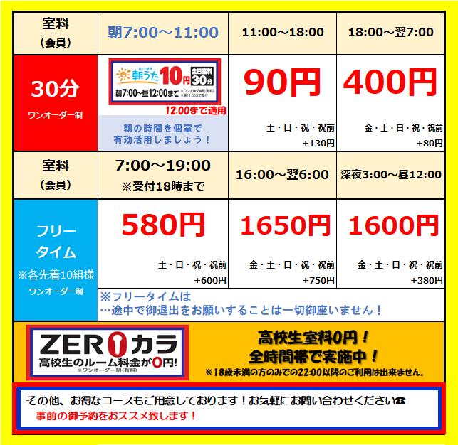 新宿大ガード・新宿西口店.png
