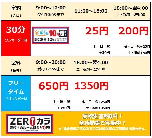 大和高田店料金表令和1年7月度.png