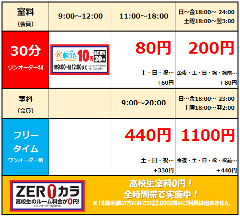 みさと店WEB料金表.png