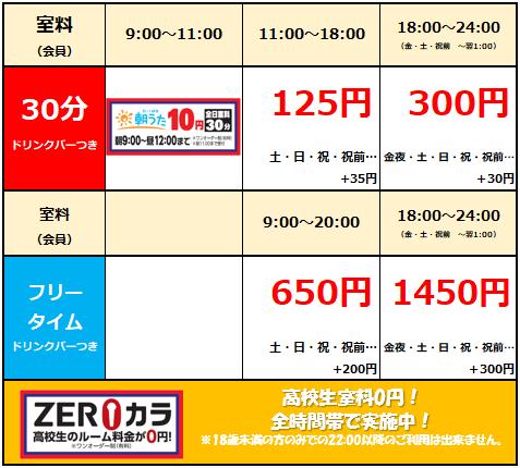 【新潟物見山店】通常料金202005.png