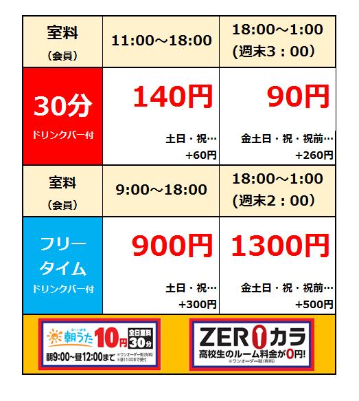 成田5月29日更新WEB.png