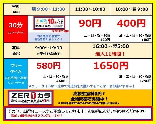 新宿大ガード、新宿西口店.jpg