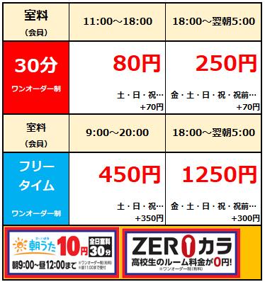 町田鶴川180731.png
