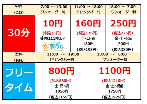 840 湘南台西口.png