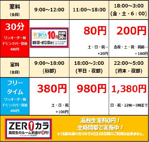 熊谷バイパス0820.png