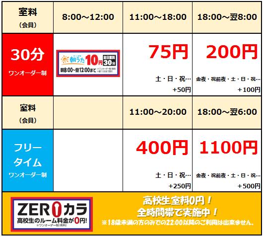 【伊勢崎店】料金2019.3.2.png