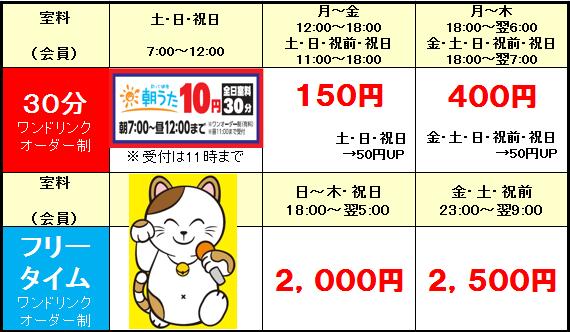 【高松瓦町店】50期 夏季(19日~31日).png