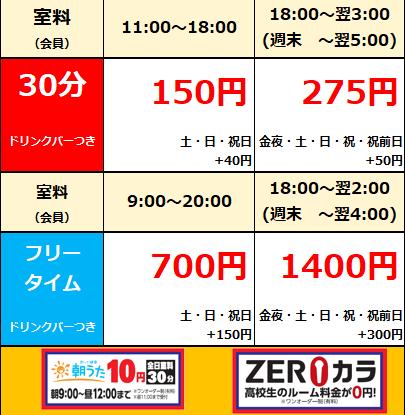 【上越木田店】料金表トリミング.png
