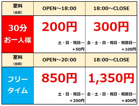 1人あたり料金表(繁華街)20200511.png