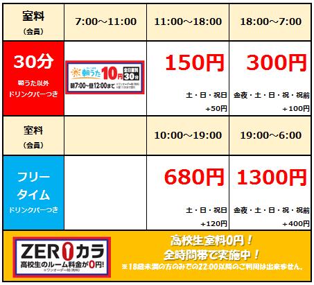 【新潟古町7番町店】通常料金表201901.png