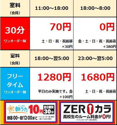 【津田沼北口店】0施策.png