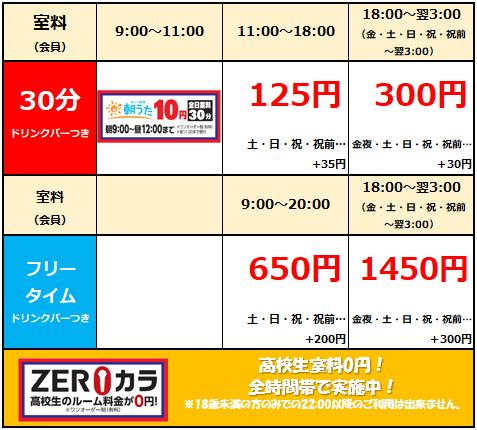 【新潟物見山店】通常料金表202001.png