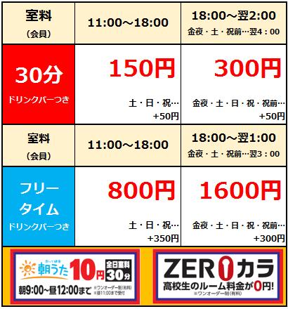 沼田薄根店201901.png
