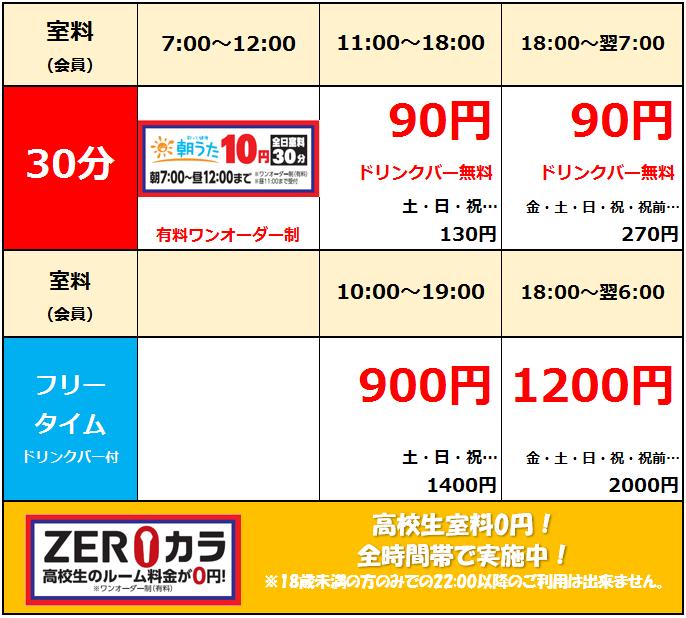 2019.2.8~(週末料金値下げ).png