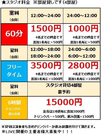 納屋橋 スタジオ.png